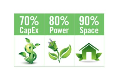 Can Optical LAN customers still save 70% cost, 80% energy and 90% space?